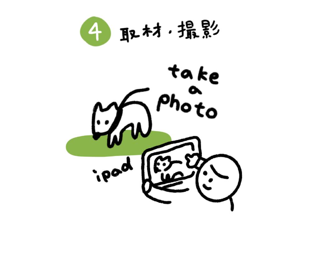 4. 取材撮影