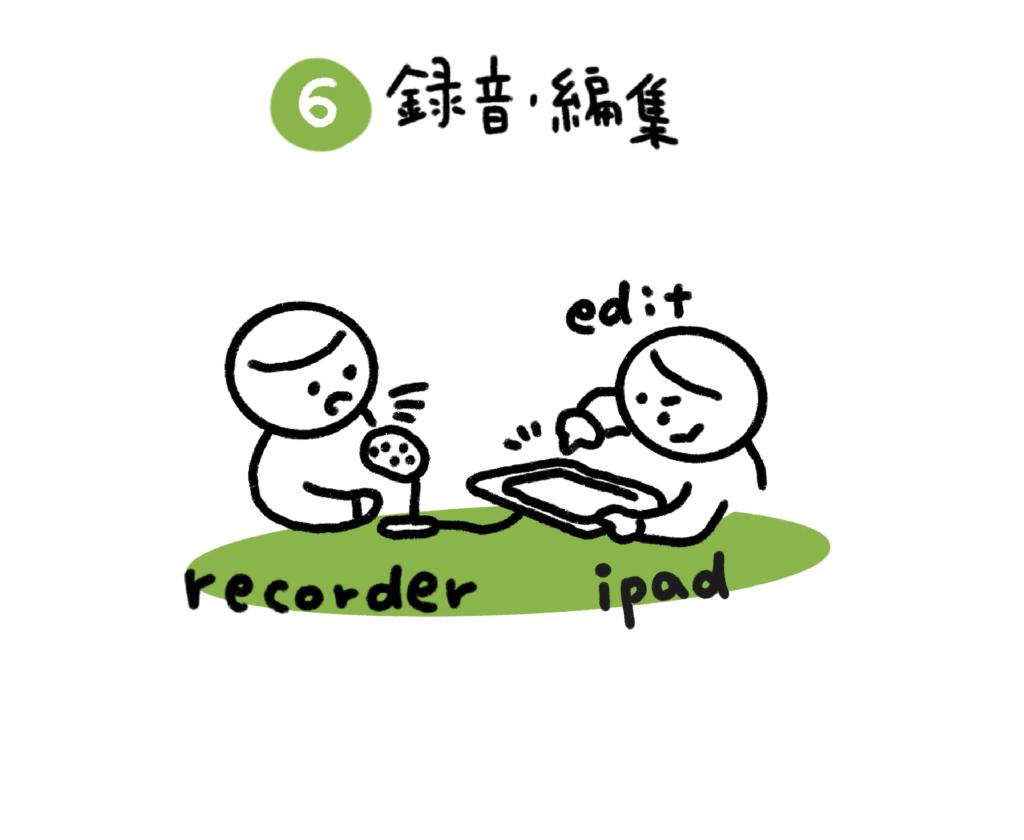 6. 録音編集